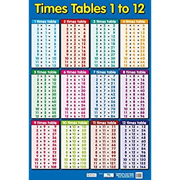 table de multiplication 24 x 36 aide math matique pour enfants faciles utiliser poster 24 x 36. Black Bedroom Furniture Sets. Home Design Ideas
