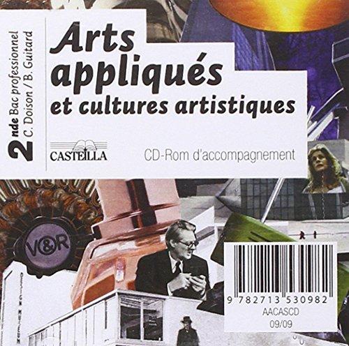 Arts appliqués et cultures artistiques, 2nde professionnelle