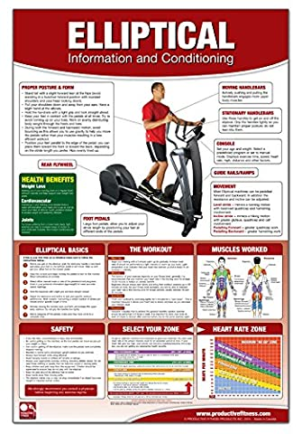 Productive Fitness Elliptical Machine Chart/Poster