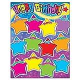 Best Trend Enterprises Educational Toys - TREND ENTERPRISES INC. T-38400 HAPPY BIRTHDAY GUMDROP STARS Review