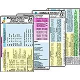 Blutgase-Karten-Set - Medizinische Taschen-Karte: Bestehend aus unseren Karten: Blutgase, Säure-Basen & Elektrolyte -Intensiv- für Erw., Kinder, ... & Alkalose - Ursachen, Symptome & Therapie -