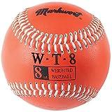 Markwort beschwert 9Zoll baseballs-leather