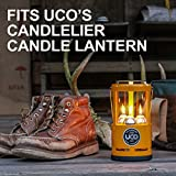 UCO Unisex's Original Regular Candle (Pack of 3) -White, 3-Pack