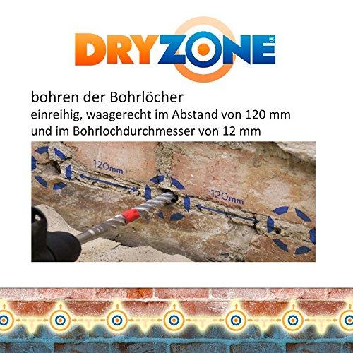 Zoom IMG-2 dryzone iniettabili sinlook orizzontale l