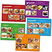 Wildgoose Education SC1129 grupos de alimentos Póster (Pack de 5)