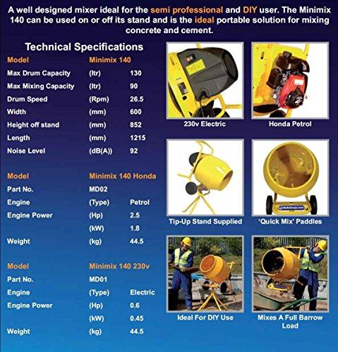 Belle Minimix 140 230v Tip Up Mixer Heavy Duty Semi-Professional