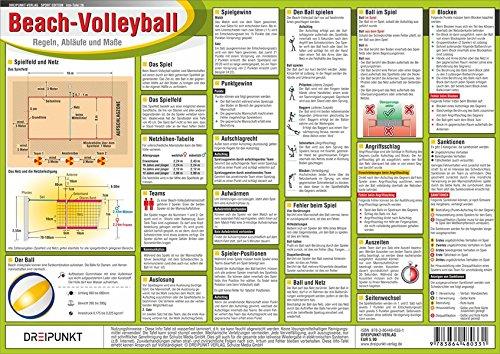 Beach-Volleyball: Regeln, Abläufe und Maße