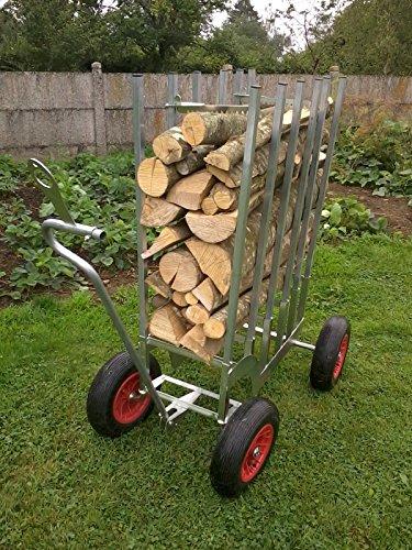 Brennholz sägen für Faule