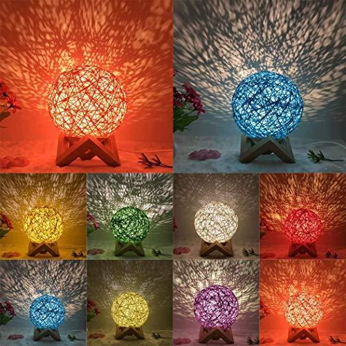 Lampada Creativa Luce LED USB