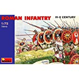 MiniArt 72012  - Infantería romana del siglo IV-V
