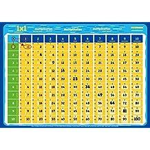 mindmemo - Das 1x1 Mathe Lernposter - EinMalEins Mathematik Poster - geniale Lernhilfe - DinA2 PremiumEdition
