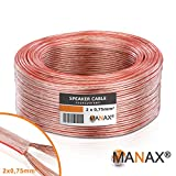 Manax SC2075T-10 Lautpsrecherkabel 2x0,75 mm² CCA (Boxenkabel/Audiokabel), Ring 10 m, transparent