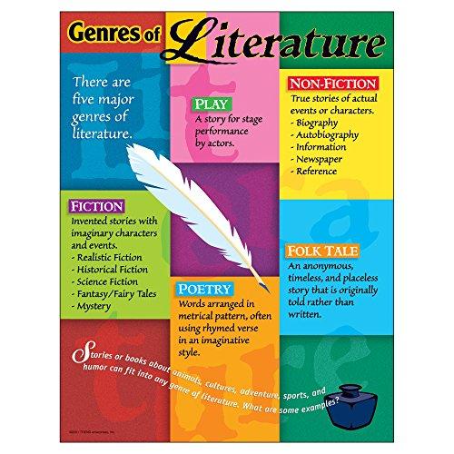 TREND ENTERPRISES INC T-38044 GRAFIK Literaturgattungen 17 X 22 GR. 5-8