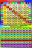 laminated MULTIPLICATION DIVISION SQUARE number 1-100 educational classroom school poster | primary teaching children kids wall chart