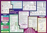 mindmemo Lernposter - Die deutschen Wortarten - Grammatik Poster - geniale Lernhilfe - DinA2 PremiumEdition