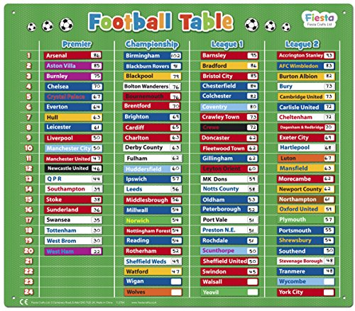 Fiesta Crafts Football Table Magnetic Activity Chart - Extra Large 43 x 38 cm