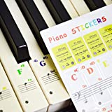 Chinco Pegatina de Piano Pegatinas de Teclados de Piano para ...