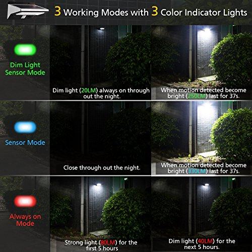 Luz solar mengk 21 led focos solares lampara acero - Focos solares jardin ...