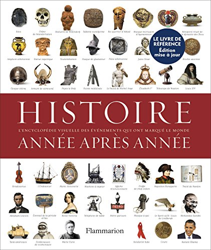 Histoire année après année : Encyclopedie visuelle des événements qui ont marqué le monde
