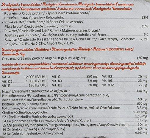 Nature Kaninchen | Getreidefreies Kaninchenfutter | Mit getrockneten Kräutern & kanadischem Timothy Heu | Ohne Konversierungsstoffe | 3 kg - 2