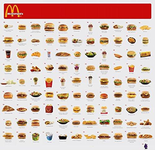 le-musee-sortie-couleur-de-mcdonalds-menu-poster-a3