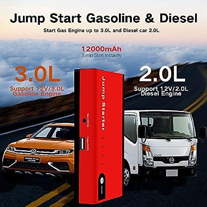 Arrancador de Coche 12000mAh 500A Jump Starter Cargador de 12V Batería Para Vehículo Profesional Emergencia Bateria Kit Arranque 3.0L Diesel & 2.0L Gasolina Con Pinzas Inteligentes