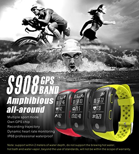 Amphibious Almighty Smart – Exercise Bands