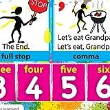 Sumbox Know Your Alphabet - Poster educativo per imparare l'alfabeto [lingua inglese] by Sumbox