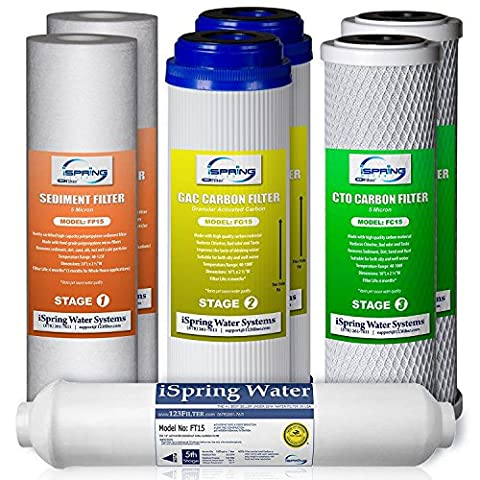 iSpring F7-GAC 1-Year Filter Replacement Supply For 5-Stage Reverse Osmosis Filtration Systems