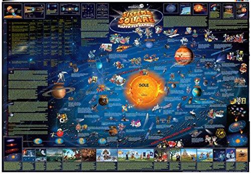Sonnensystem. geoposter
