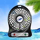 LHGS Sommer Tragbar Essentials Mini Fan USB