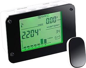 CASAcontrol Stromzähler: Funk-Energiekostenmesser für den Sicherungskasten (Stromzähler für Sicherungskasten)