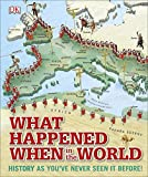 What Happened When in the World (Dk)