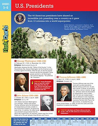 us-presidents-flashcharts