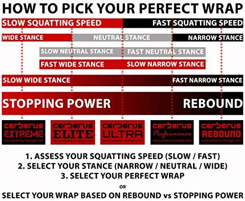 Cerberus Strength Extreme – Wraps