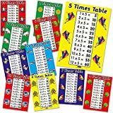 Multiplication Maths Posters (2-12 Times Tables) A4 x 11 - Primary Teaching Services