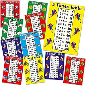 Primary Teaching Services MATHS3 A4 Numbers 2 - 12 Times Table Card Poster (Pack of 11)