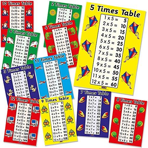 Ck-poster (Primary Teaching Services MATHS3 A4 Tischkarten-Poster Multiplikation 2-12 (11 Stück))