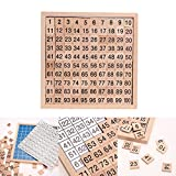 Best Math Helps - Zibuyu Wooden Digital Board 1-100 Continuous Numbers Kids Review
