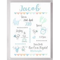 Little Robin Designs Personalised Christening Birth New Baby Keepsake Poster Print Picture PR11 (Blue)