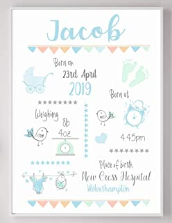 Personalised Birth Print for Baby Boy The Whistling Wren Birth Details Stats Picture Bespoke Christening or Baptism Present Turquoise /& Yellow, Framed with Mount - White Frame New Baby Gift