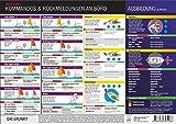Kommandos und Rückmeldungen an Bord: Kommandos und Rückmeldungen für alle Manöver an Bord