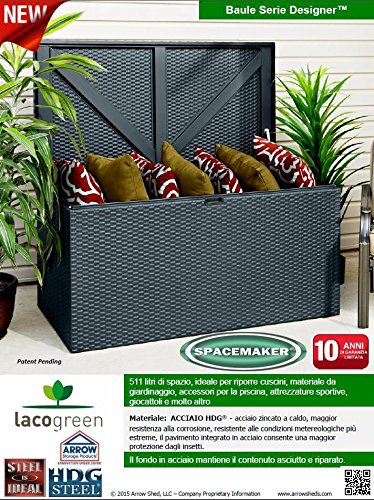 Lacogreen