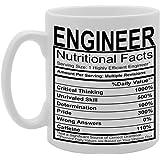 MG418 Engineer Nutritional Facts/Funny Novelty Gift Printed Tea Coffee Ceramic Mug