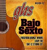 ghs BSXB 12 Bajo Sexto Loop End Set (12-String)