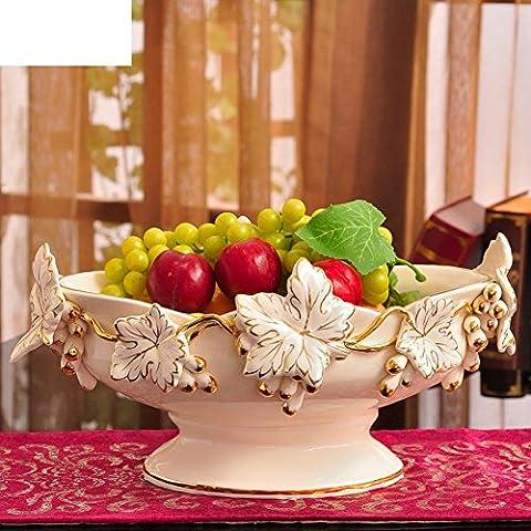 continental Frucht Vintage Keramik Obstteller Haushalt Dekorationen Creative Living Room-Platte