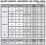 Best Modular Snowmobile Helmet - HJC CL-MAX2BTSN Modular Bluetooth Snow Helmet Framed Dual Review