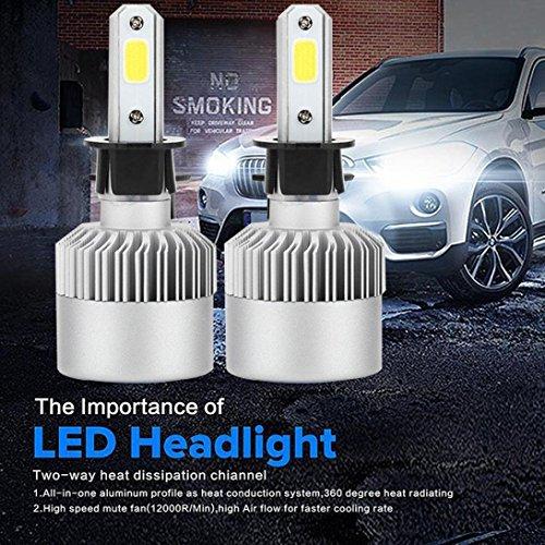Preisvergleich Produktbild CICIYONER H3 H4 H7 H11 H13 110W 16000LM LED Scheinwerfer Umbausatz Auto Beam Bulb Driving Lampe 6000K (H3)