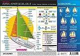 Aufbau einer Segeljolle: Aufbau, Takelung, Funktionen und Ausrüstung