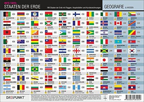 6 Staaten der Erde mit Flaggen, Hauptstädten und Länderkennzeichen ()
